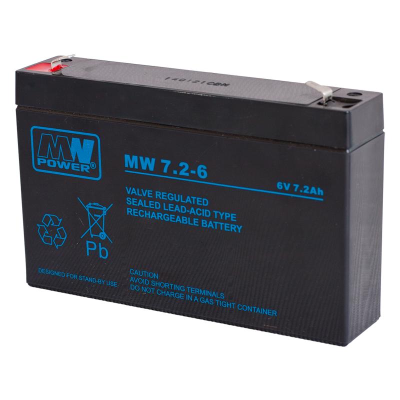 MW-7.2-6