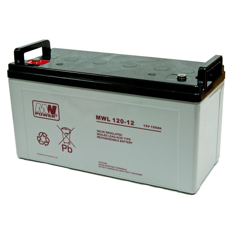 MWL-120-12